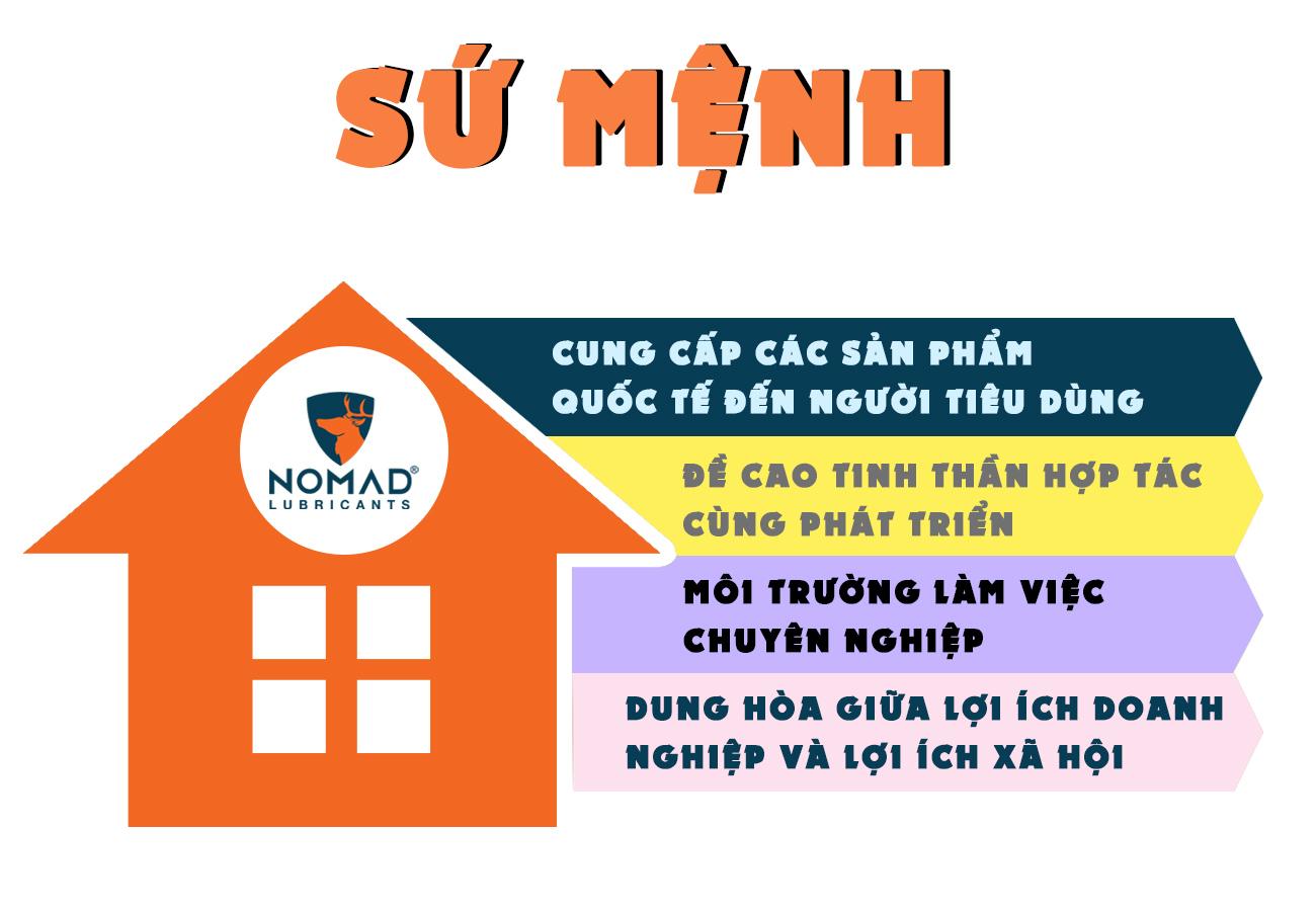 thương hiệu nomad việt nam mang tầm nhìn sứ mệnh và giá trị cốt lõi
